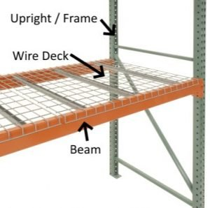Pallet Rack Frames, Beams, Wire Decks
