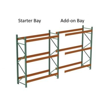 Pallet Racks and Pallet Racking Systems